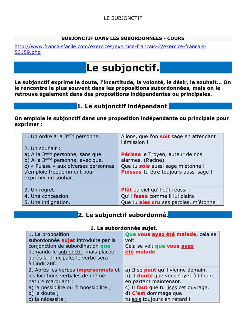 le subjonctif \u2013 emplois