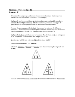 Révision – Test Module 4b Sciences 9 e