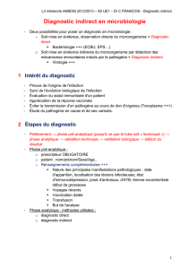 Diagnostic indirect en microbiologie