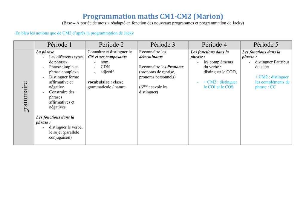 Progression Edl Cm1 Cm2 Marion Base A Portée De Mots