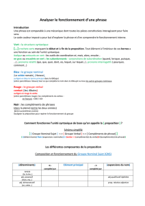 Code couleur articulation syntaxique