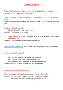Exemple - Cycle 3 Ludique