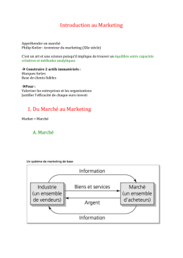 Le marketing - WordPress.com