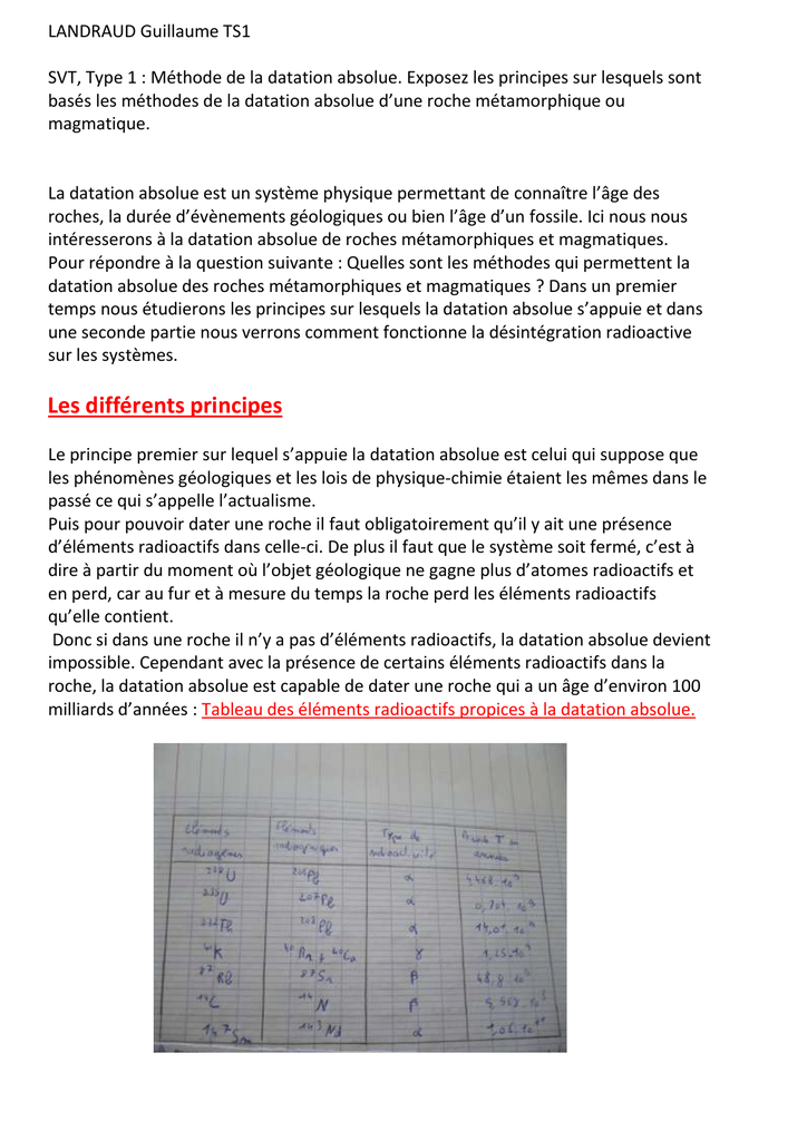 absolu datant roches ignées