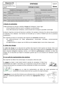II. Cahier des charges