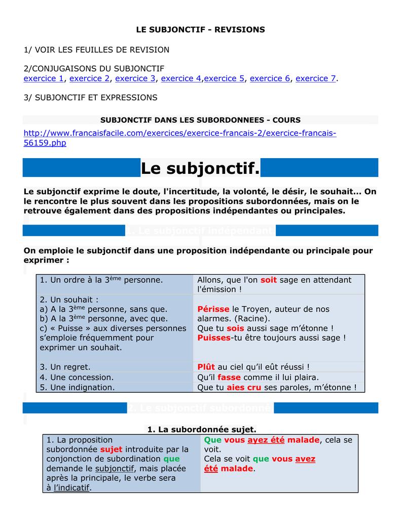 verbes d`opinion +subjonctif ou indicatif \u2013 cours