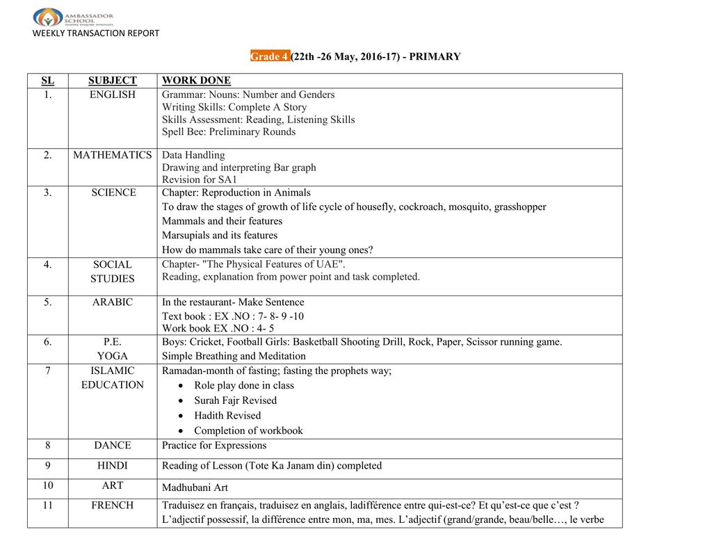 0078370b7ed3 WEEKLY TRANSACTION REPORT Grade 4 (22th -26 May, 2016