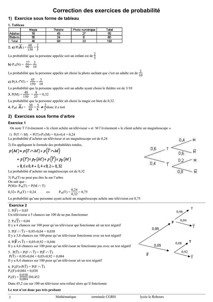 Correction Des Exercices De Probabilite
