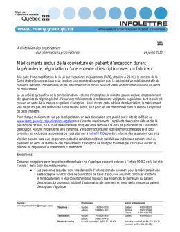 Médicaments exclus de la couverture en patient d`exception durant