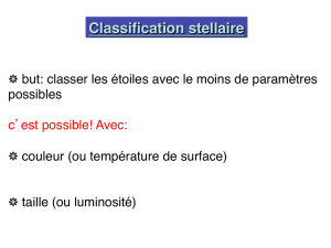 Classification stellaire - LESIA