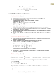 correction tp - Site physique/chimie