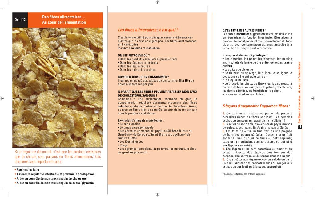 Des Fibres Alimentaires Institut De Recherches Cliniques De Montreal