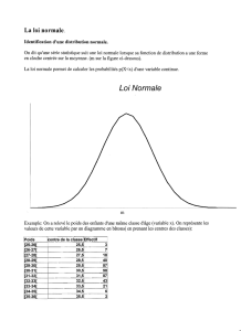 Loi Normale - MathsAuLycee