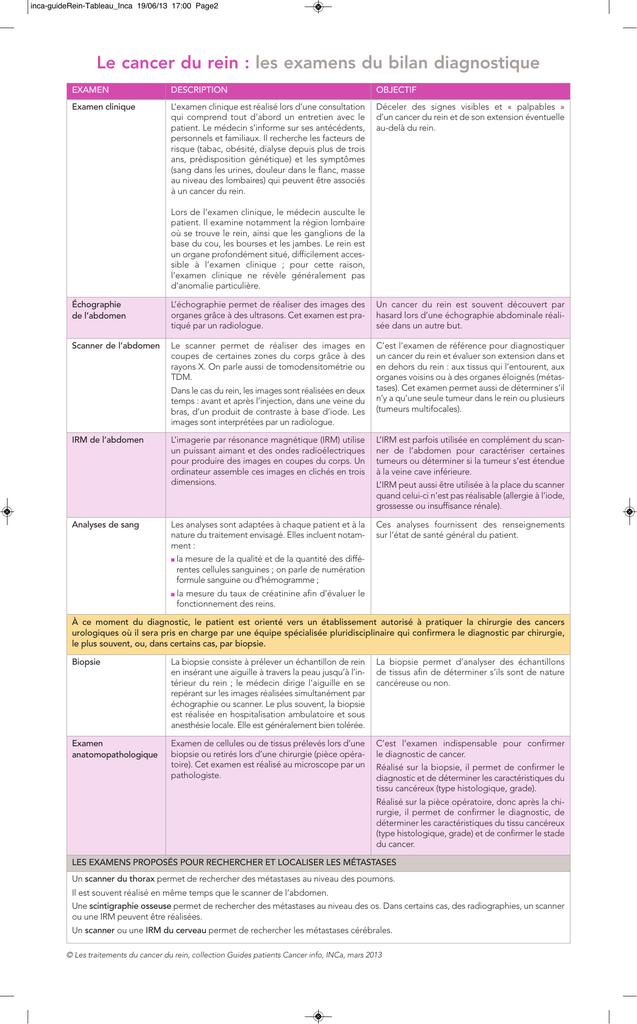 Le cancer du rein : les examens du bilan diagnostique