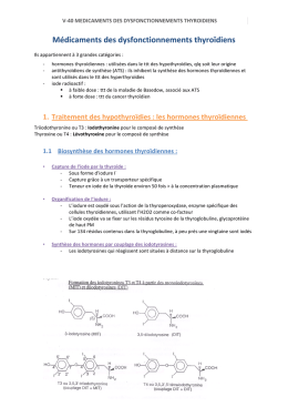 40-Médicaments des dyfsonctionnements thyroidiens