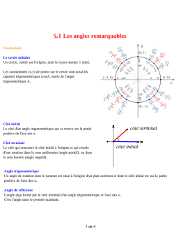 5.1 Les angles remarquables