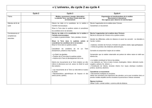 « L`univers», du cycle 2 au cycle 4