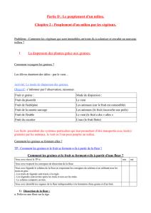 Aide aux devoir: Evaluation 6eme Svt