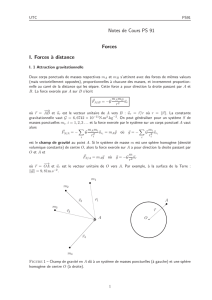 Notes de Cours PS 91 Forces I. Forces `a distance