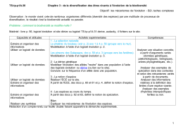 TS-tp-p1A-30-evolution - site mirroir tgrohando.free.fr