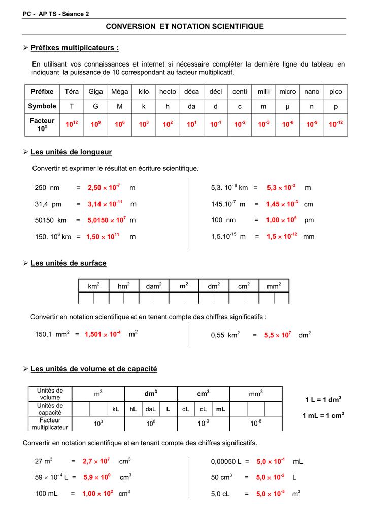 CONVERSION ET NOTATION SCIENTIFIQUE Préfixes multiplicateurs