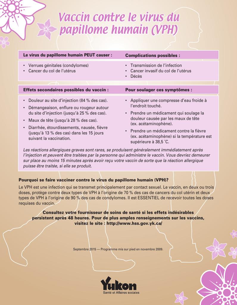 vph vaccin effets secondaires