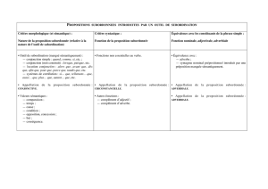 PROPOSITIONS SUBORDONNEES INTRODUITES PAR UN OUTIL