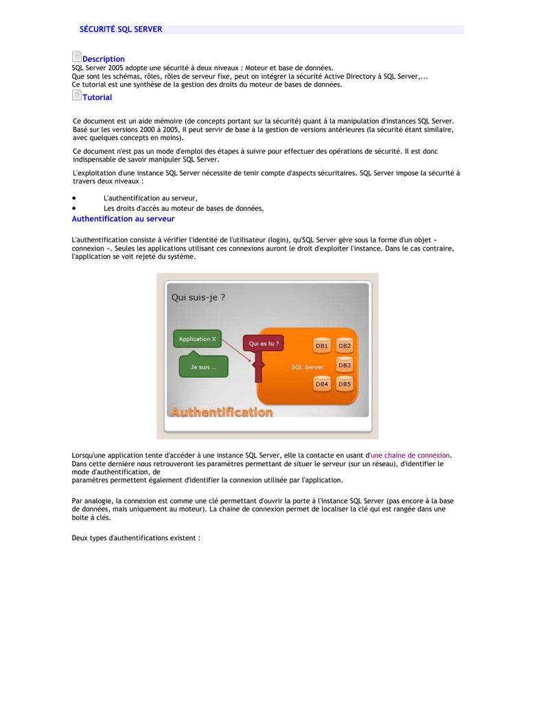 Securite Sql Server