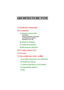 architecture-type