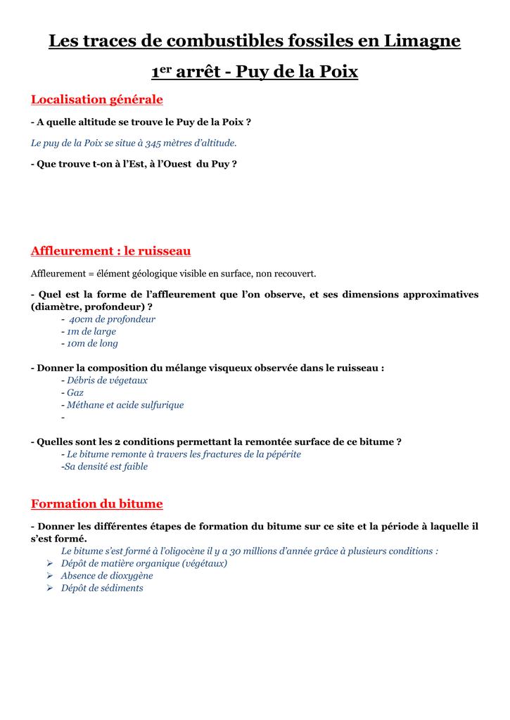Liste des intérêts pour le profil de datation