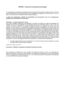 Document I : La mise au point d`un vaccin