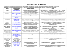 architecture interieure
