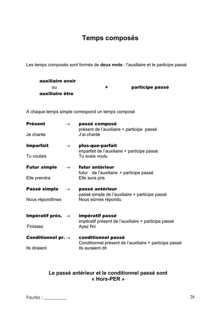 Revision Les Verbes A L Indicatif