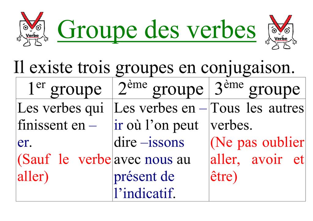 Affichage Francais3 Ecole Primaire Le Chat De Fouqueville