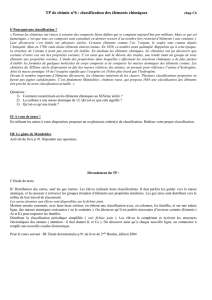 TP de chimie n°6 : classification des éléments chimiques