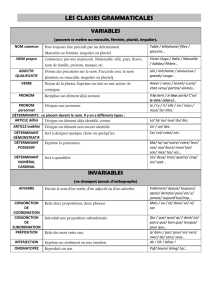 LES CLASSES GRAMMATICALES récapitulatif ( DOC