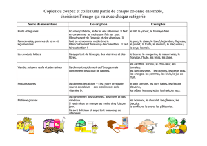 Sorte de nourriture - Languages Resources
