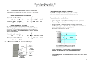 SmortierBlaisePascalPC_courbes_intensite_potentiel