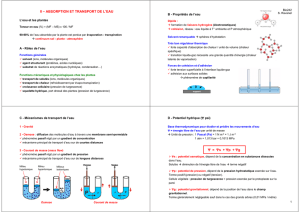 II – ABSORPTION ET TRANSPORT DE L`EAU Ψ = Ψs + Ψp + Ψg