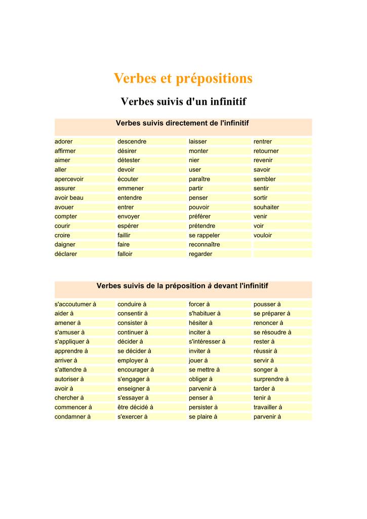 Verbes Et Prepositions