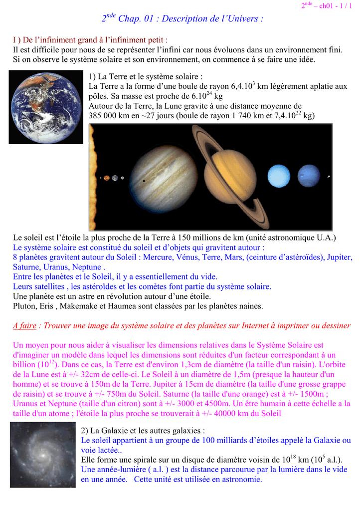 2 Chap 01 Description De L Univers