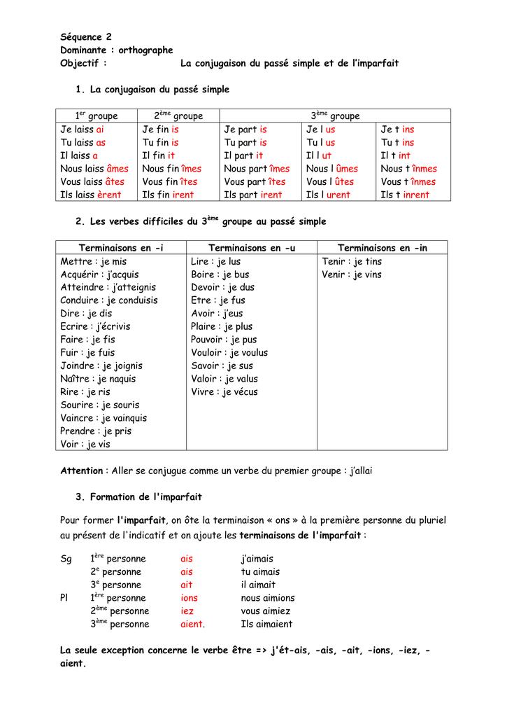 Orthographe Conjugaison Du Ps Et De L Imparfait