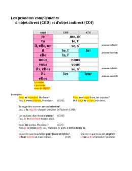 exercices sur les pronoms personnels cod coi pdf