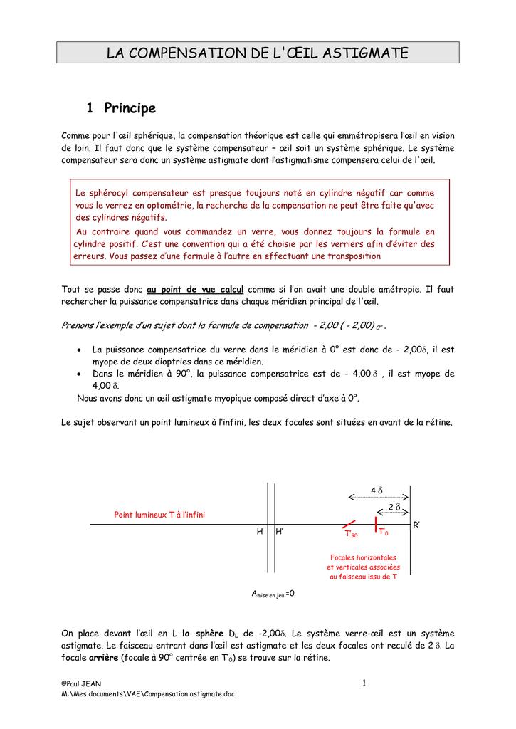 Compensation de l`oeil astigmate 30c4e1d6d92a