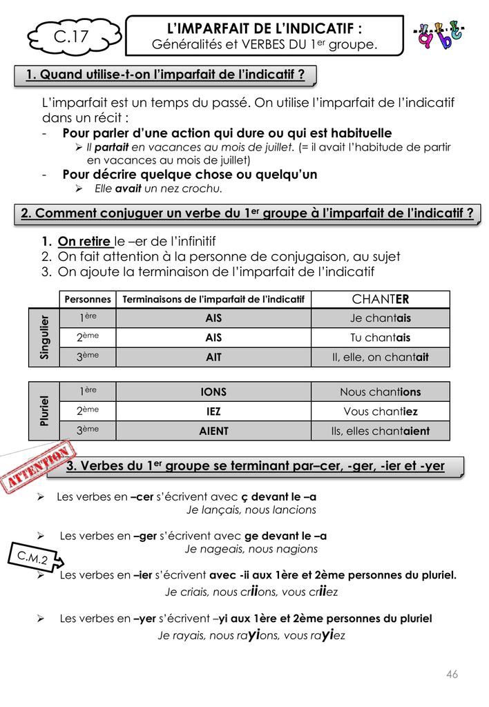 L Imparfait De L Indicatif Generalites Et Verbes Du 1 Er Groupe