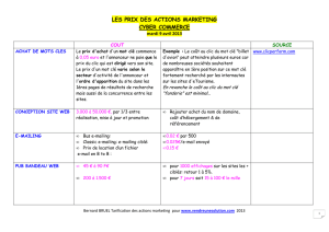 Prix des outils du marketing operationnel
