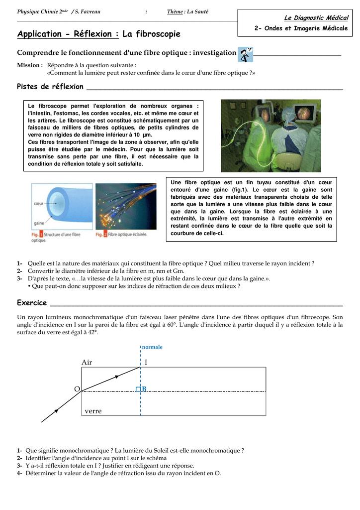 Exercices Corriges Sur La Fibre Optique