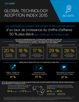 Big Data - Dell EMC France