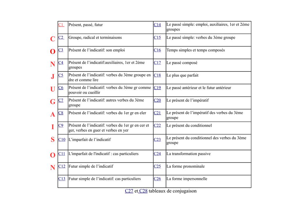 C27 et C28 tableaux de conjugaison