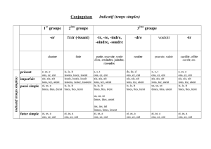 Conjugaison Indicatif (temps simples) 1 groupe 2 groupe 3 groupe